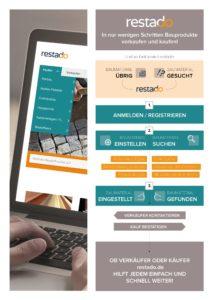 Plattform zum Kaufen und Verkaufen von Baustoffen. - © Restado