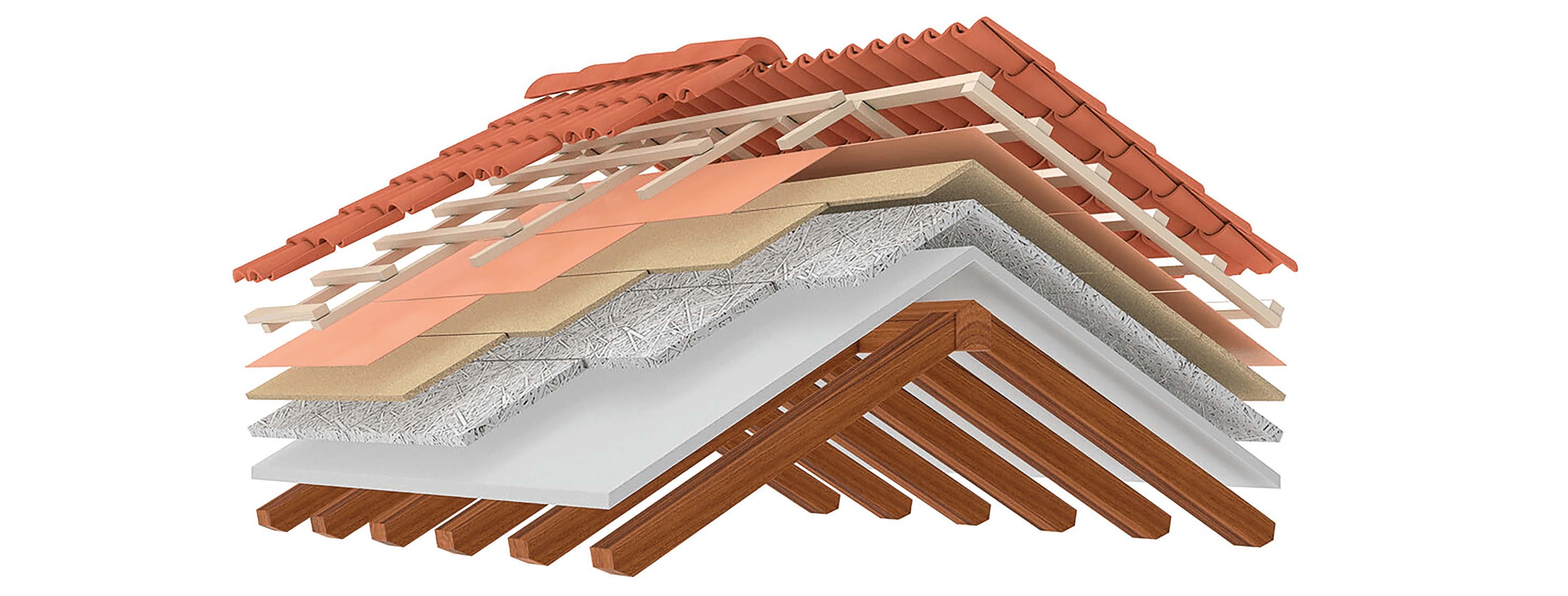 von steil bis flach es sch tzt das dach. Black Bedroom Furniture Sets. Home Design Ideas